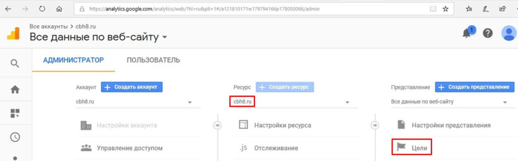 Интеграция с Google Analytics